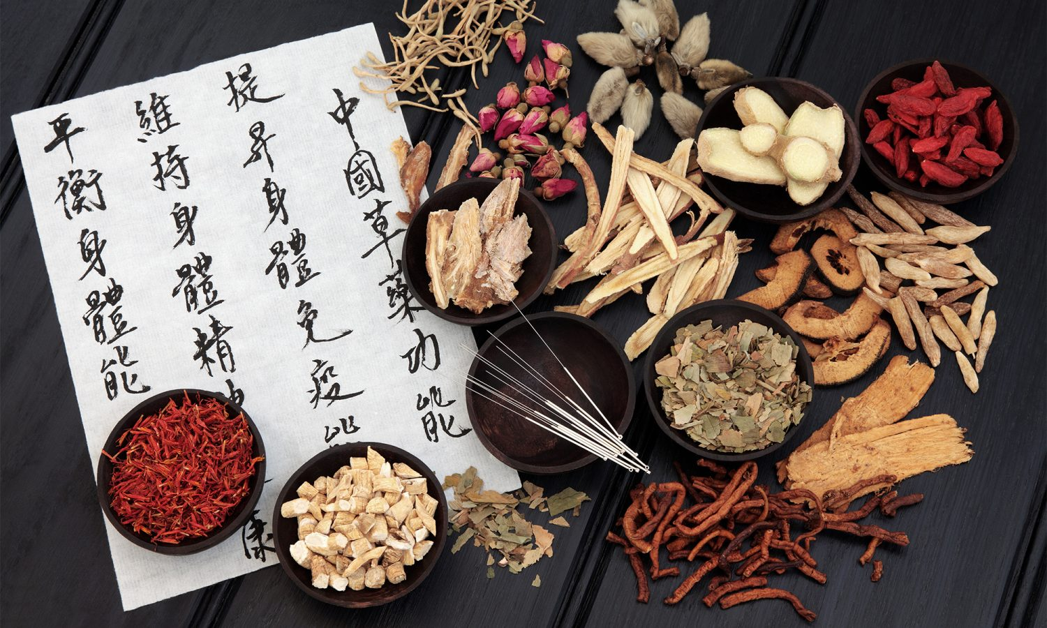 Traditional Chinese Medicine Market Rising Size, Huge Business Growth Opportunities By 2031