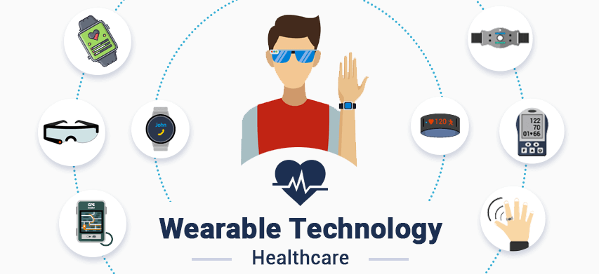 Wearable Healthcare Devices Market Trends, Size, Share, Emerging Audience and Forecast to 2031