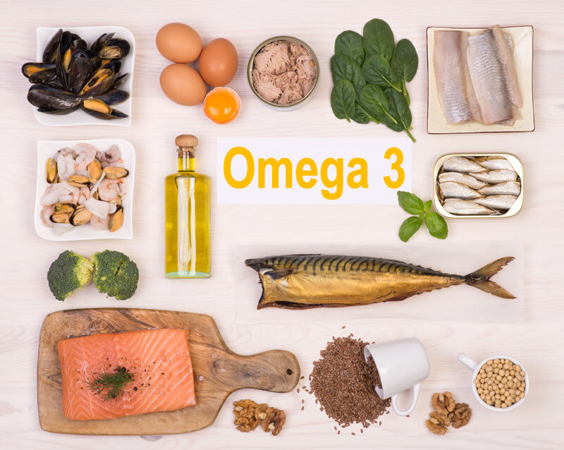 Omega-3 Market Share, Size, Growth, Sales, Huge Business Growth Opportunities by Coming Year 2031