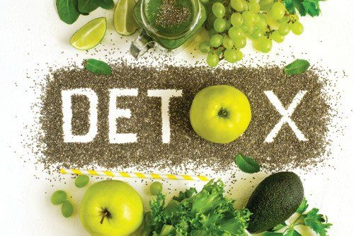 Detox Products Market to Grow at an Escalating Rate During the Forecast Period Till 2031