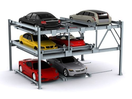 Automated Parking System Market Rising Trends, Huge Demand, Business Strategies, High Growth Rate by 2031