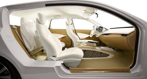 Automotive Interior Materials Market Size, Trending Business Opportunity, Growth statics with Forecast to 2031