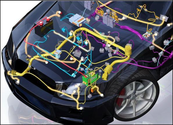 Wiring Harness Market to Grow at an Escalating Rate During the Forecast Period Till 2031