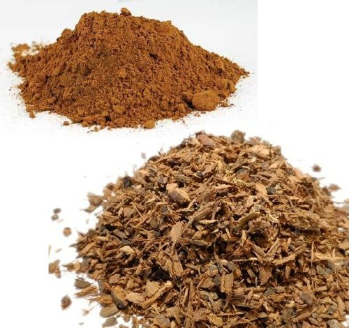 Pygeum Extracts Market Size Volume, Share, Demand growth, Business Opportunity by 2031