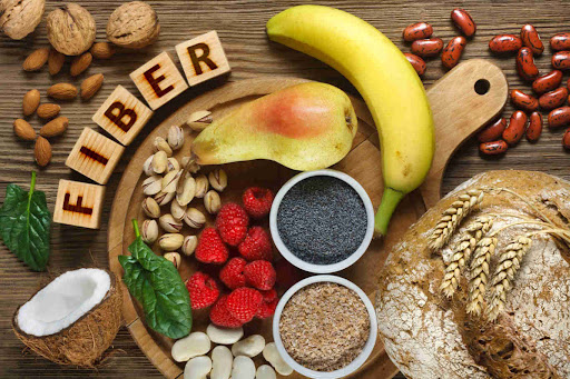 Dietary Fibers Market Rising Size, Huge Business Growth Opportunities with COVID-19 Impact Analysis By 2031