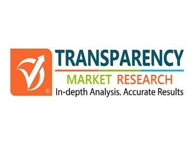 TMR Survey Reveals 5.8 % CAGR for IV Bags Market during 2020 - 2032