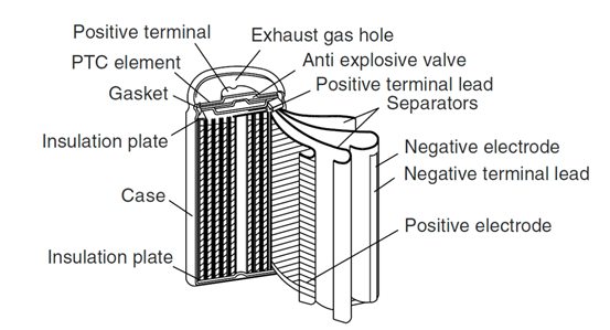 HOPPT BATTERY Introduction to Cylindrical Lithium Battery