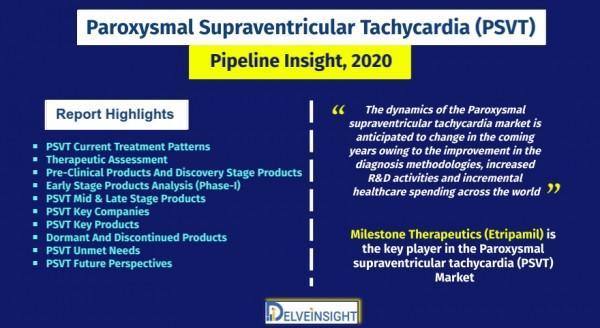 paroxysmal-supraventricular-tachycardia-pipeline-insight