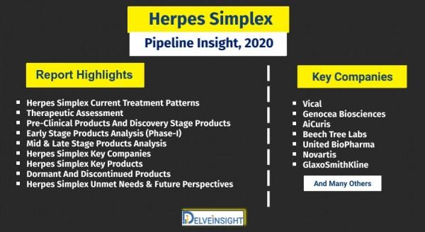 Herpes-Simplex-Pipeline-Assessment