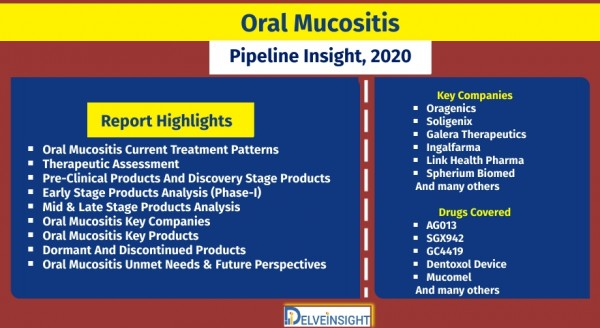 oral-mucositis-pipeline-insight
