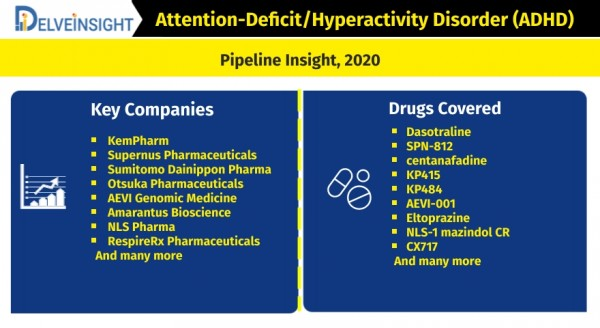attention-deficit-hyperactivity-disorder-adhd-pipeline-insight