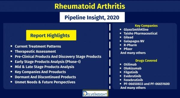 rheumatoid-arthritis-ra-pipeline-insight
