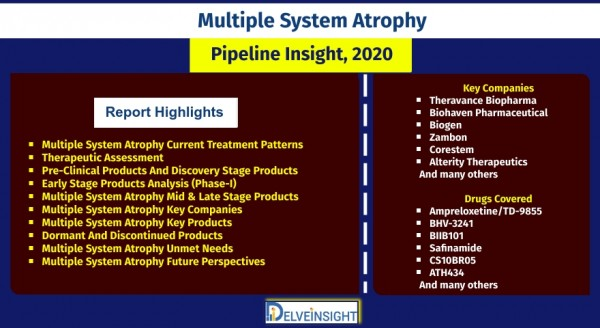 multiple-system-atrophy-msa-pipeline-insight