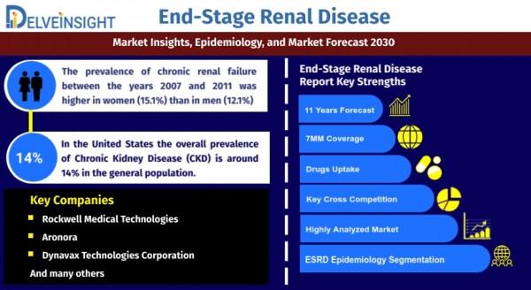 end-stage-renal-disease-market-analysis