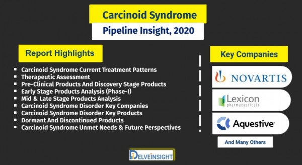 carcinoid-syndrome-pipeline-insight