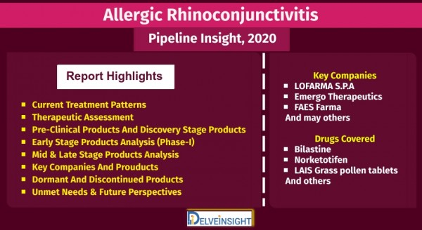 allergic-rhino-conjunctivitis-pipeline-insight